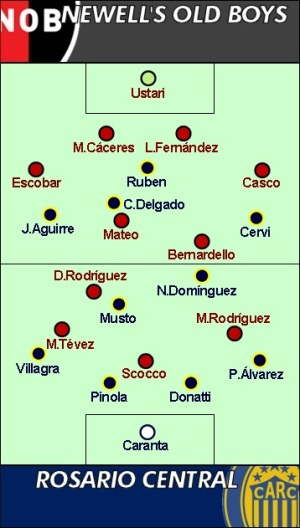 Inicial