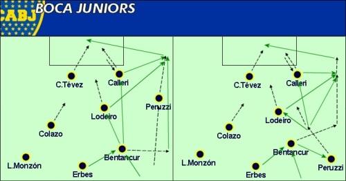 Boca Juniors Ataque 1