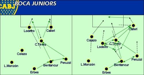 Boca Juniors Ataque 2