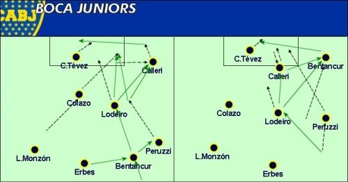 Boca Juniors Ataque 3