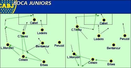 Boca Juniors Ataque 5