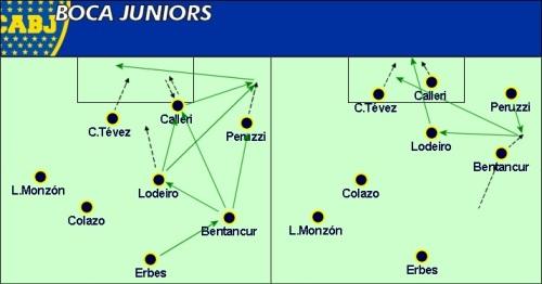Boca Juniors Ataque 6