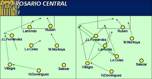 Central Ataque 4
