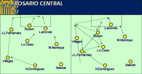 Central Ataque 7