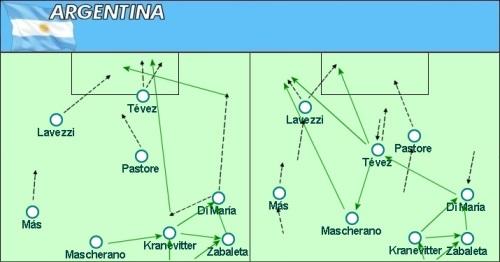 Argentina Ataque 1