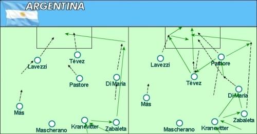 Argentina Ataque 2