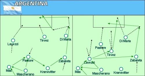 Argentina Ataque 3