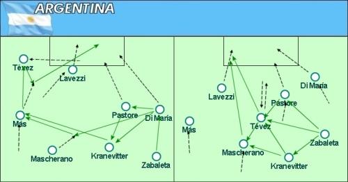 Argentina Ataque 4