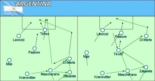 Argentina Ataque 5