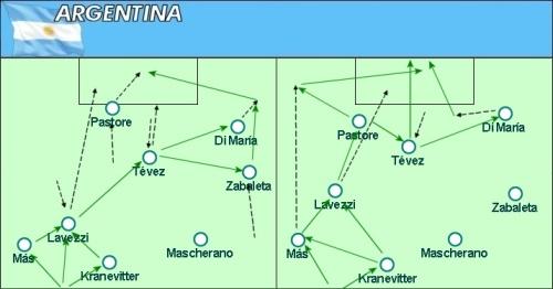 Argentina Ataque 7