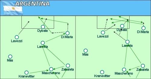 Argentina Ataque 8