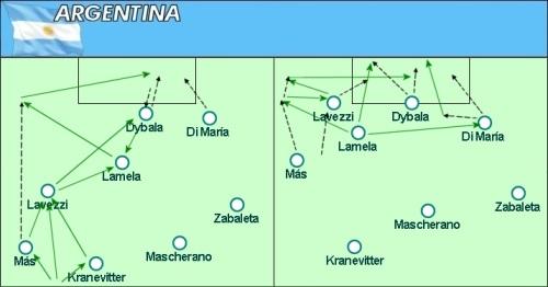 Argentina Ataque 9