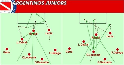 Argentinos Ataque 1