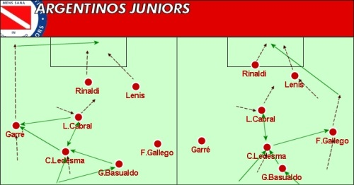 Argentinos Ataque 2