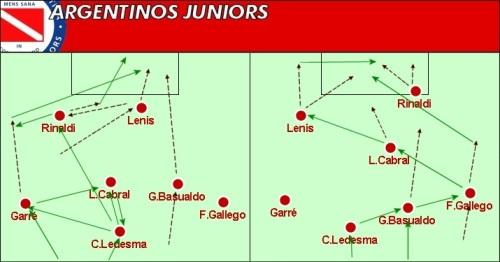 Argentinos Ataque 3