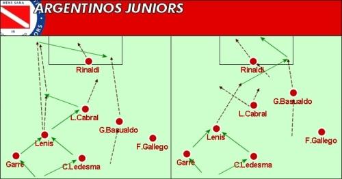 Argentinos Ataque 4