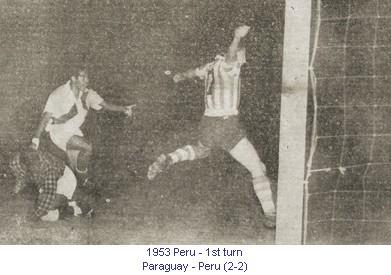 CA_00163_1953_1st_turn_Paraguay_Peru_en (1)