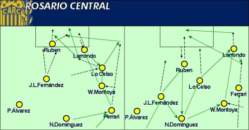 Central Ataque 3