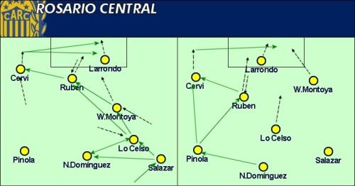 Central Ataque 8