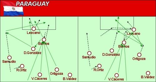 Paraguay Ataque 1