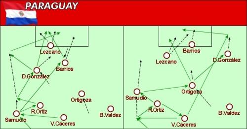 Paraguay Ataque 2