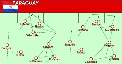 Paraguay Ataque 3