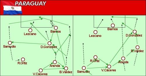 Paraguay Ataque 4