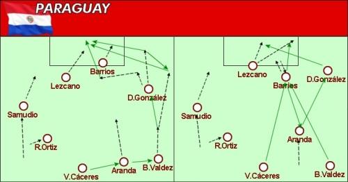 Paraguay Ataque 5