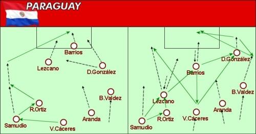 Paraguay Ataque 6