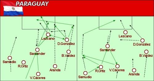 Paraguay Ataque 7