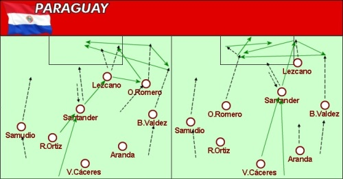 Paraguay Ataque 8