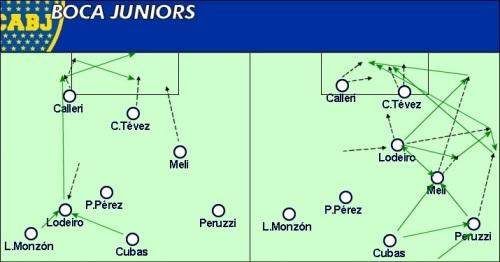 Boca Juniors Ataque 10