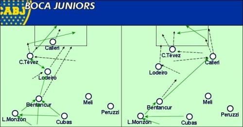 Boca Juniors Ataque 11