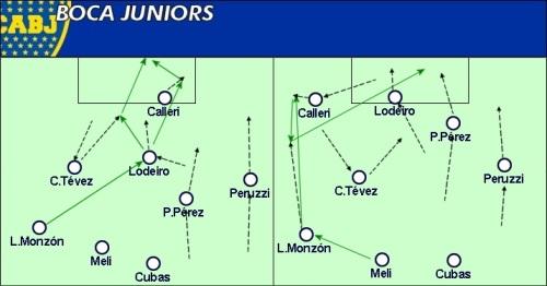 Boca Juniors Ataque 4
