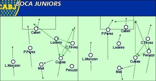 Boca Juniors Ataque 7