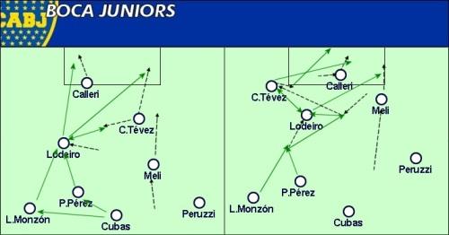 Boca Juniors Ataque 8