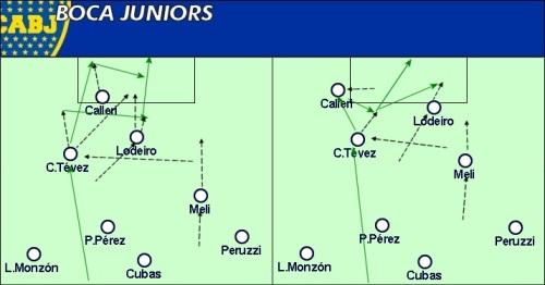 Boca Juniors Ataque 9