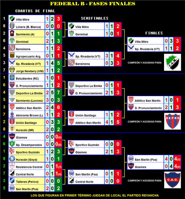 tfb-fasefinal