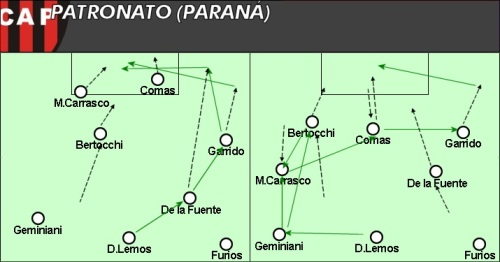 Patronato Ataque 5