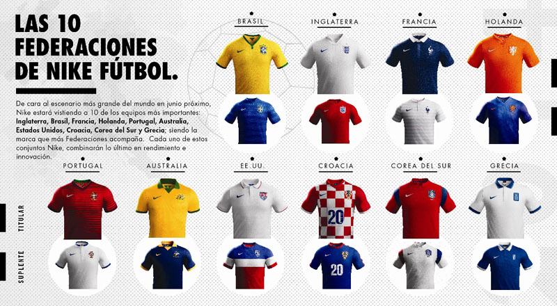 Hablando de camisetas  Nike es la cultura – La Refundación ade87ec6a7971